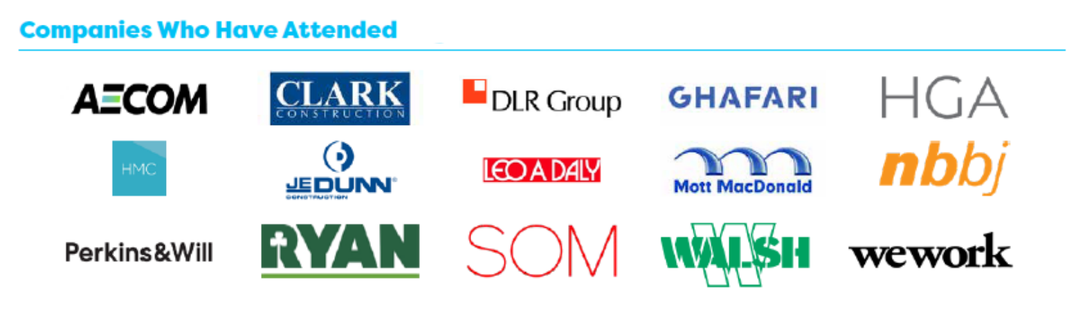 companies who have attended